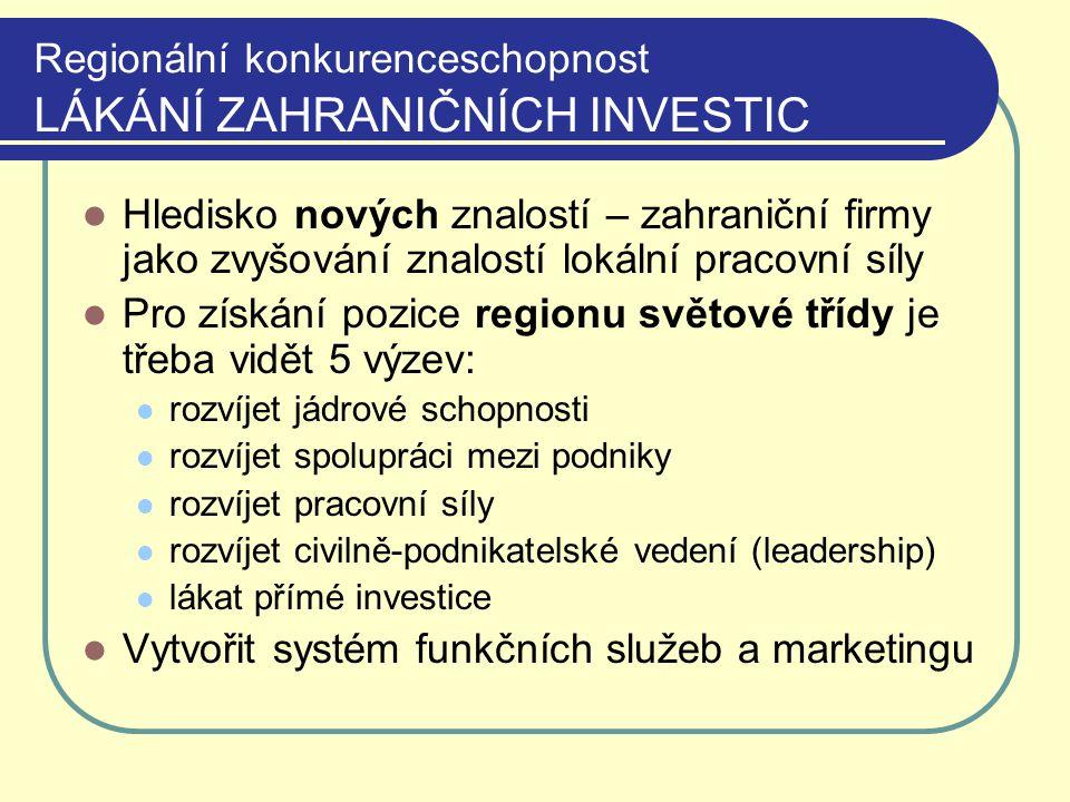 Regionální konkurenceschopnost LÁKÁNÍ ZAHRANIČNÍCH INVESTIC Hledisko nových znalostí – zahraniční firmy jako zvyšování znalostí lokální pracovní síly