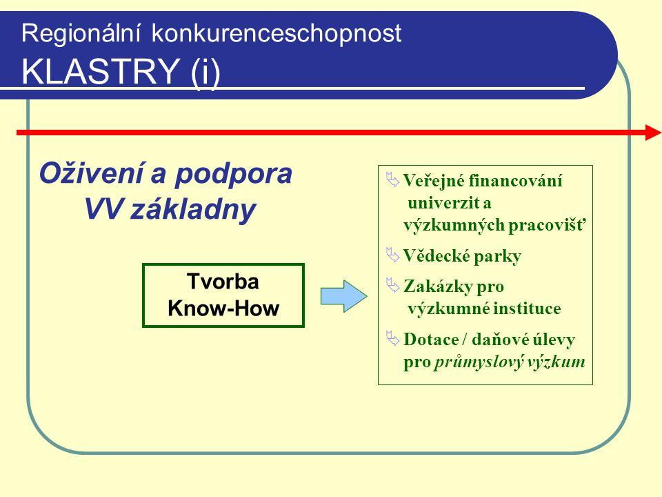 Regionální konkurenceschopnost KLASTRY (i) Tvorba Know-How  Veřejné financování univerzit a výzkumných pracovišť  Vědecké parky  Zakázky pro výzkum