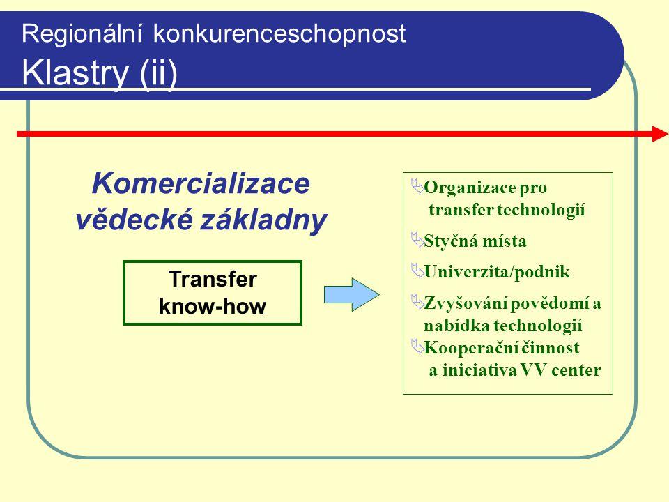 Regionální konkurenceschopnost Klastry (ii) Komercializace vědecké základny Transfer know-how  Organizace pro transfer technologií  Styčná místa  U