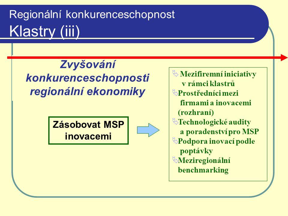 Regionální konkurenceschopnost Klastry (iii) Zvyšování konkurenceschopnosti regionální ekonomiky Zásobovat MSP inovacemi  Mezifiremní iniciativy v rá