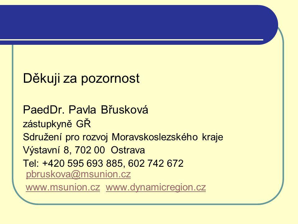 Děkuji za pozornost PaedDr. Pavla Břusková zástupkyně GŘ Sdružení pro rozvoj Moravskoslezského kraje Výstavní 8, 702 00 Ostrava Tel: +420 595 693 885,