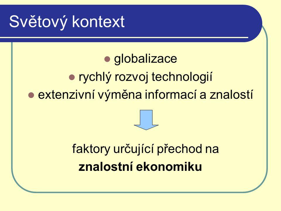 Světový kontext globalizace rychlý rozvoj technologií extenzivní výměna informací a znalostí faktory určující přechod na znalostní ekonomiku