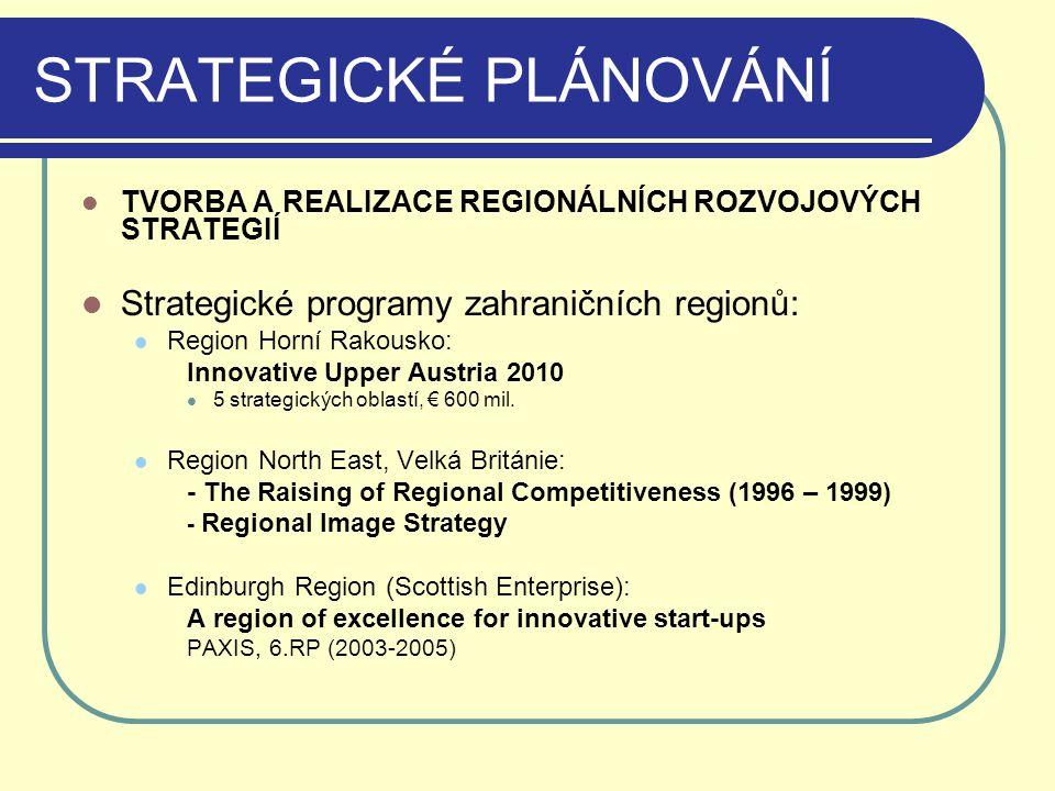STRATEGICKÉ PLÁNOVÁNÍ TVORBA A REALIZACE REGIONÁLNÍCH ROZVOJOVÝCH STRATEGIÍ Strategické programy zahraničních regionů: Region Horní Rakousko: Innovati