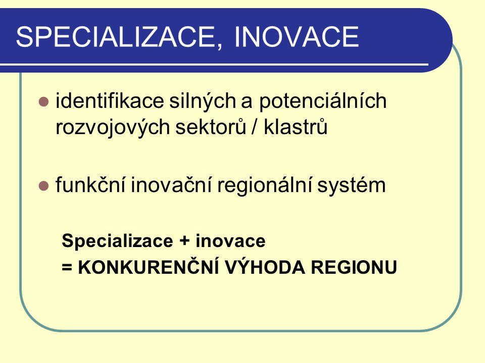 SPECIALIZACE, INOVACE identifikace silných a potenciálních rozvojových sektorů / klastrů funkční inovační regionální systém Specializace + inovace = K