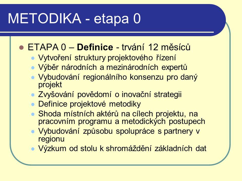 METODIKA - etapa 0 ETAPA 0 – Definice - trvání 12 měsíců Vytvoření struktury projektového řízení Výběr národních a mezinárodních expertů Vybudování re