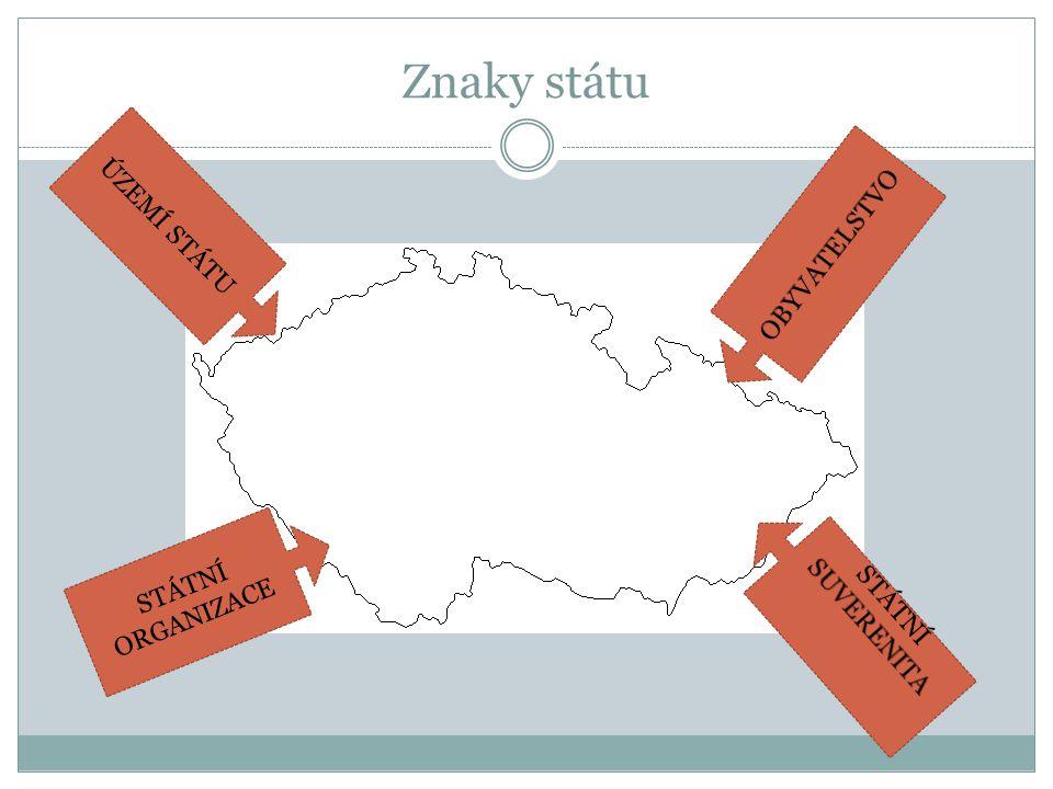 Znaky státu ÚZEMÍ STÁTU STÁTNÍ ORGANIZACE
