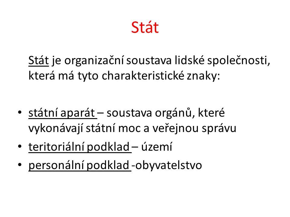 Stát Stát je organizační soustava lidské společnosti, která má tyto charakteristické znaky: státní aparát – soustava orgánů, které vykonávají státní m