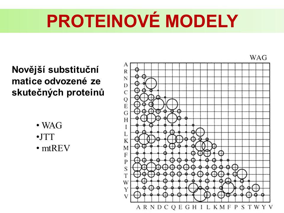 Novější substituční matice odvozené ze skutečných proteinů WAG JTT mtREV PROTEINOVÉ MODELY