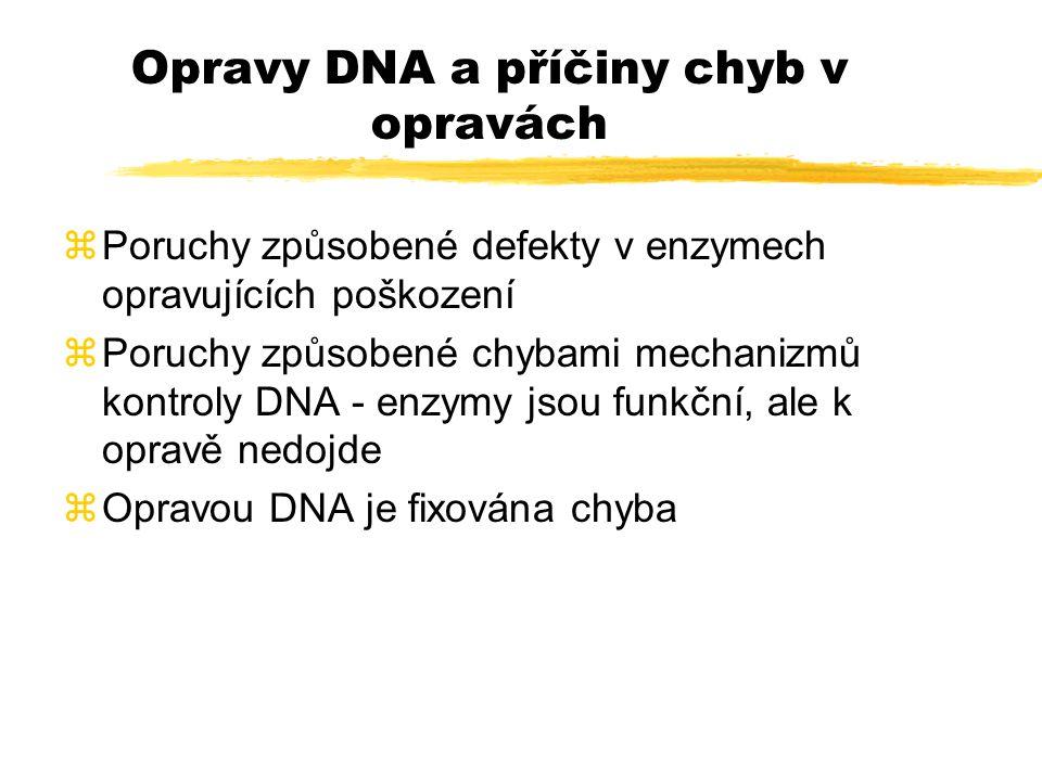 Projevy poruch reparace DNA zzvýšený výskyt malignit zpřecitlivělost vůči látkám poškozujícím DNA zpřecitlivělost vůči UV-záření zonemocnění nervového systému zněkteré poruchy imunitního systému Vzhledem ke složitosti symptomů a variabilitě řady chorob je přímá souvislost poruchy reparace DNA s nemocí prokázána jen u některých typů xeroderma pigmentosum.
