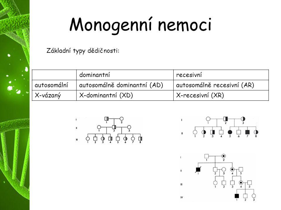 Monogenní nemoci Základní typy dědičnosti: dominantnírecesivní autosomálníautosomálně dominantní (AD)autosomálně recesivní (AR) X-vázanýX-dominantní (