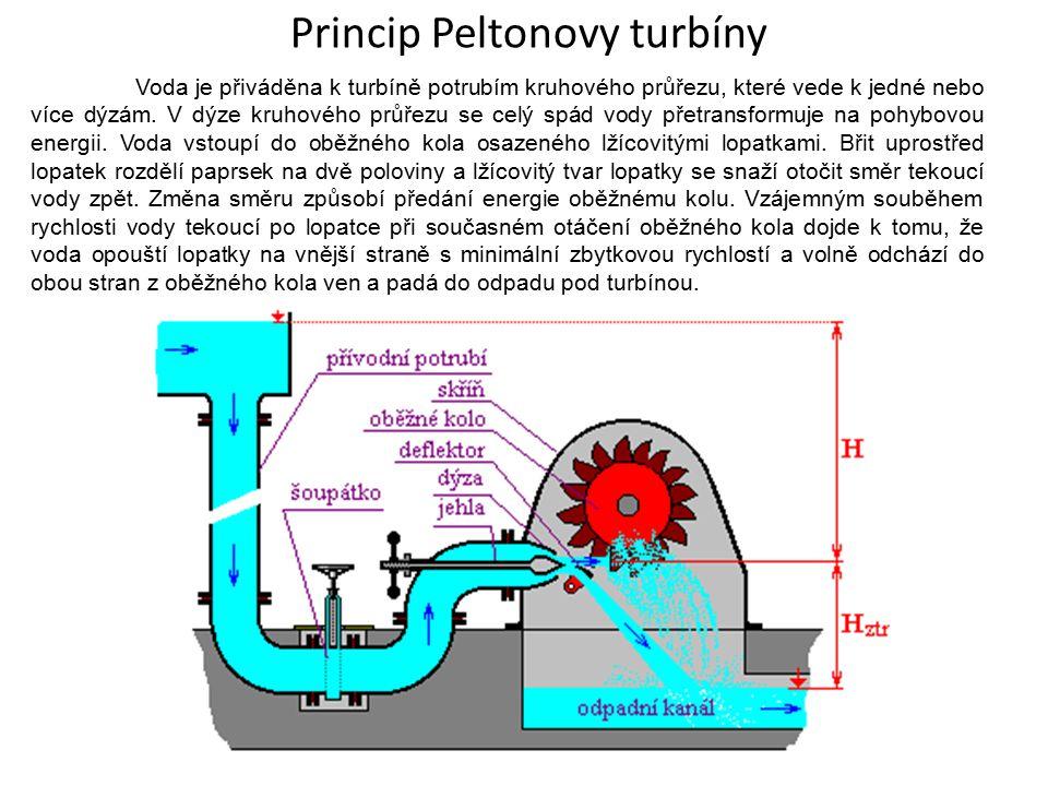 Princip Peltonovy turbíny Voda je přiváděna k turbíně potrubím kruhového průřezu, které vede k jedné nebo více dýzám. V dýze kruhového průřezu se celý