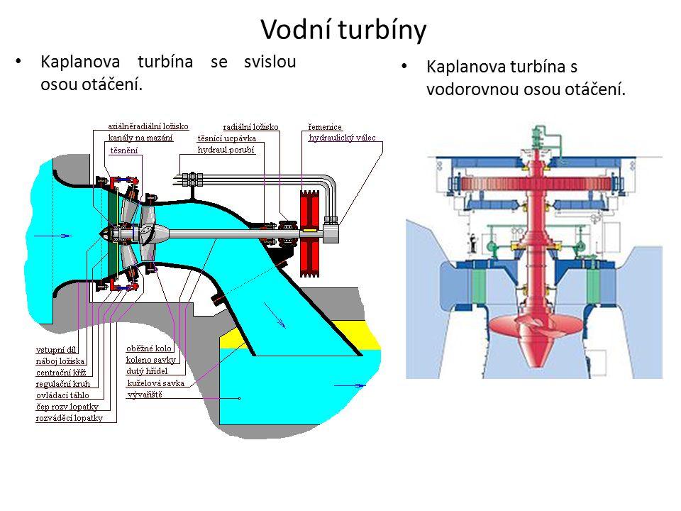 Vodní turbíny Kaplanova turbína se svislou osou otáčení. Kaplanova turbína s vodorovnou osou otáčení.