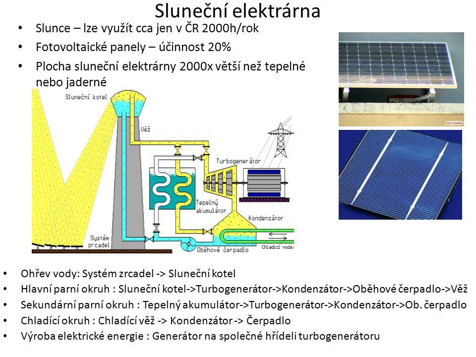 Sluneční elektrárna Slunce – lze využít cca jen v ČR 2000h/rok Fotovoltaické panely – účinnost 20% Plocha sluneční elektrárny 2000x větší než tepelné