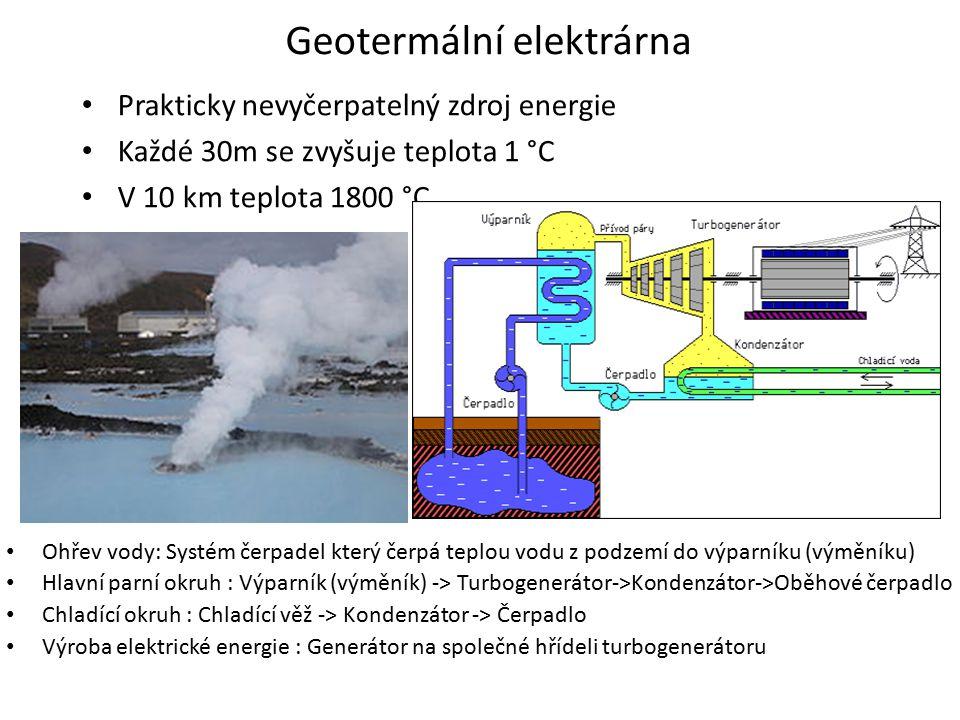 Geotermální elektrárna Prakticky nevyčerpatelný zdroj energie Každé 30m se zvyšuje teplota 1 °C V 10 km teplota 1800 °C Ohřev vody: Systém čerpadel kt