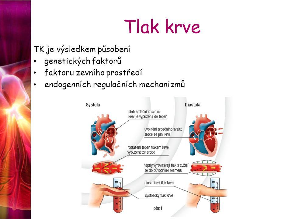 Tlak krve TK je výsledkem působení genetických faktorů faktoru zevního prostředí endogenních regulačních mechanizmů
