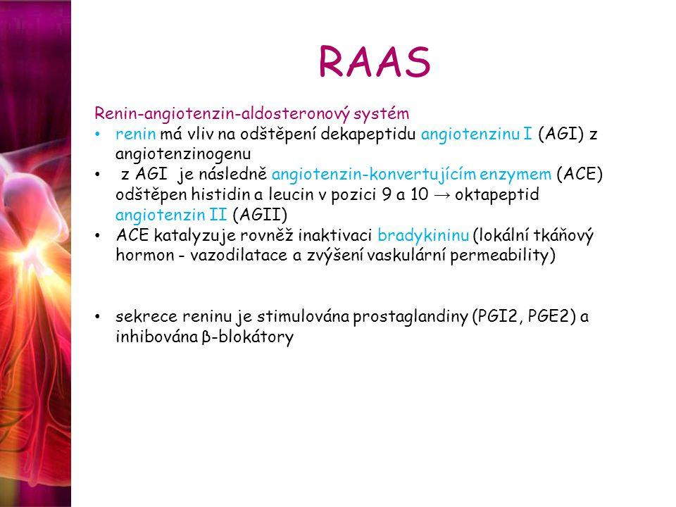 RAAS Renin-angiotenzin-aldosteronový systém renin má vliv na odštěpení dekapeptidu angiotenzinu I (AGI) z angiotenzinogenu z AGI je následně angiotenzin-konvertujícím enzymem (ACE) odštěpen histidin a leucin v pozici 9 a 10 → oktapeptid angiotenzin II (AGII) ACE katalyzuje rovněž inaktivaci bradykininu (lokální tkáňový hormon - vazodilatace a zvýšení vaskulární permeability) sekrece reninu je stimulována prostaglandiny (PGI2, PGE2) a inhibována β-blokátory