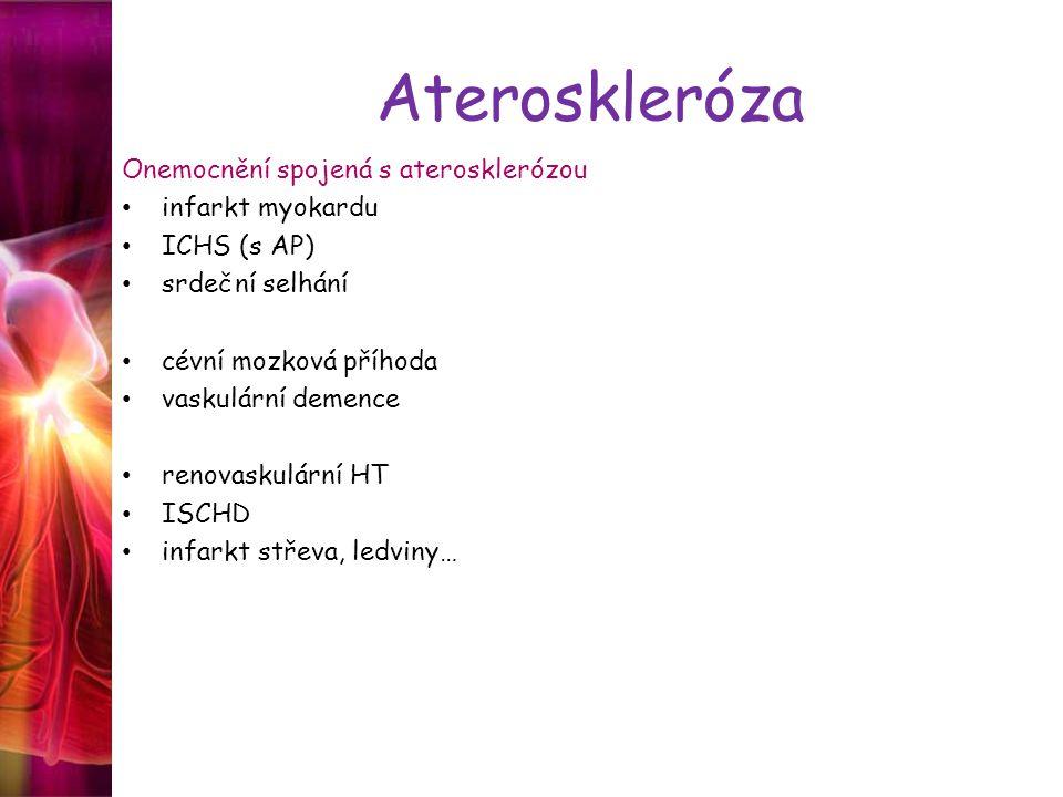 Ateroskleróza Onemocnění spojená s aterosklerózou infarkt myokardu ICHS (s AP) srdeční selhání cévní mozková příhoda vaskulární demence renovaskulární HT ISCHD infarkt střeva, ledviny…