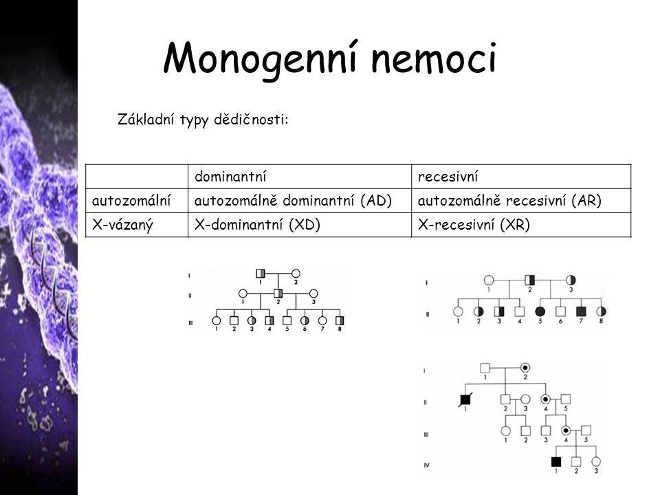 Monogenní nemoci Základní typy dědičnosti: dominantnírecesivní autozomálníautozomálně dominantní (AD)autozomálně recesivní (AR) X-vázanýX-dominantní (XD)X-recesivní (XR)