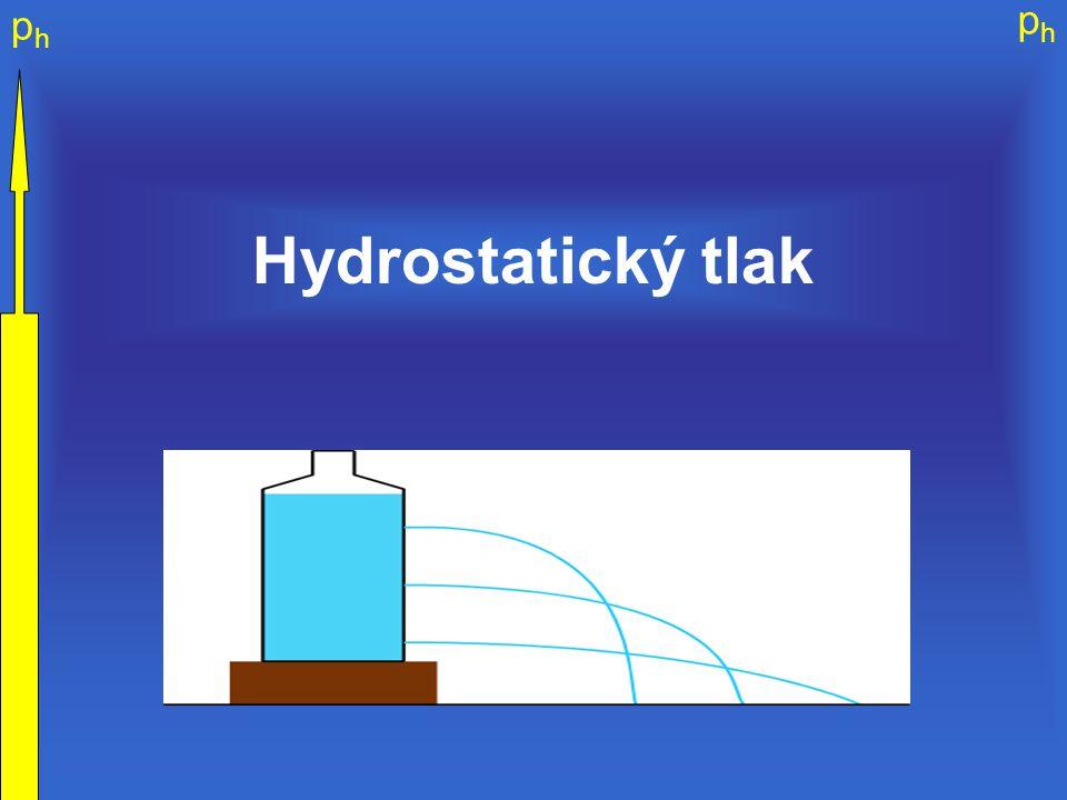 phph phph Hydrostatický tlak