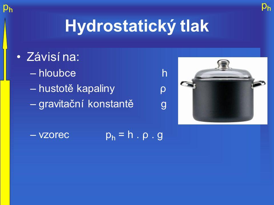 phph phph Hydrostatický tlak Závisí na: –h–hloubce h –h–hustotě kapaliny ρ –g–gravitační konstantě g –v–vzorec p h = h. ρ. g