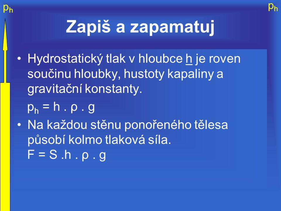 phph phph Zapiš a zapamatuj Hydrostatický tlak v hloubce h je roven součinu hloubky, hustoty kapaliny a gravitační konstanty. p h = h. ρ. g Na každou