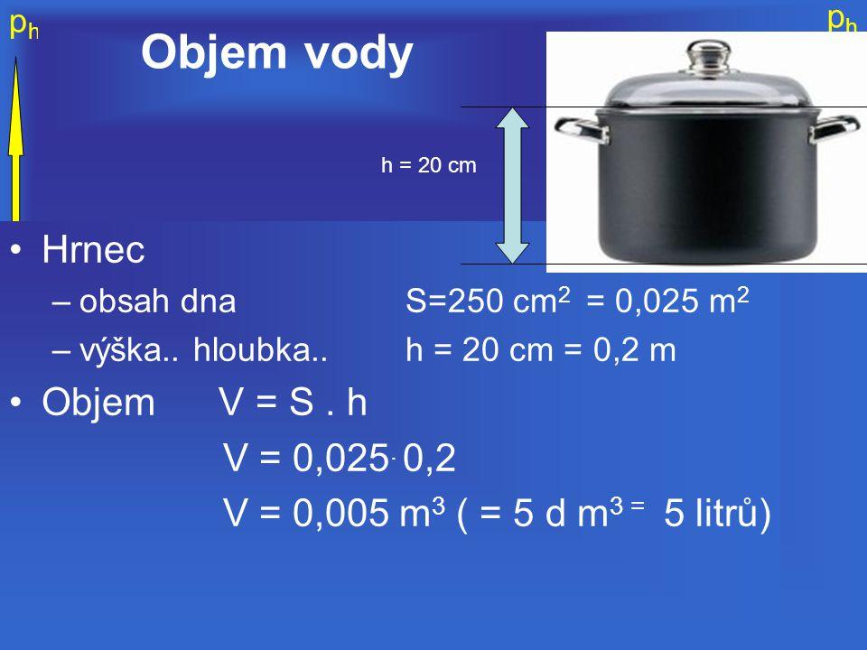 phph phph Objem vody Hrnec –obsah dna S=250 cm 2 = 0,025 m 2 –výška.. hloubka.. h = 20 cm = 0,2 m Objem V = S. h V = 0,025. 0,2 V = 0,005 m 3 ( = 5 d