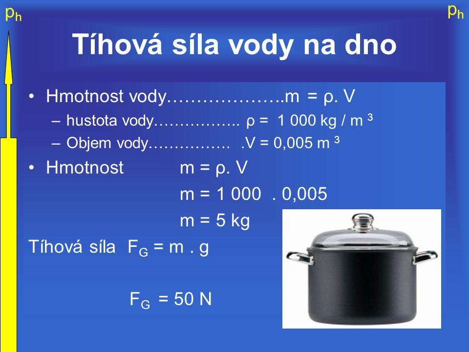 phph phph Tíhová síla vody na dno Hmotnost vody………………..m = ρ. V –hustota vody…………….. ρ = 1 000 kg / m 3 –Objem vody……………..V = 0,005 m 3 Hmotnost m = ρ