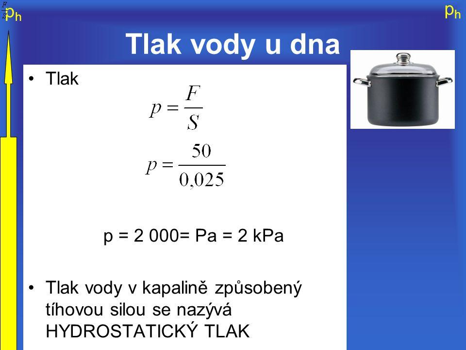 phph phph Tlak vody u dna Tlak p = 2 000= Pa = 2 kPa Tlak vody v kapalině způsobený tíhovou silou se nazývá HYDROSTATICKÝ TLAK