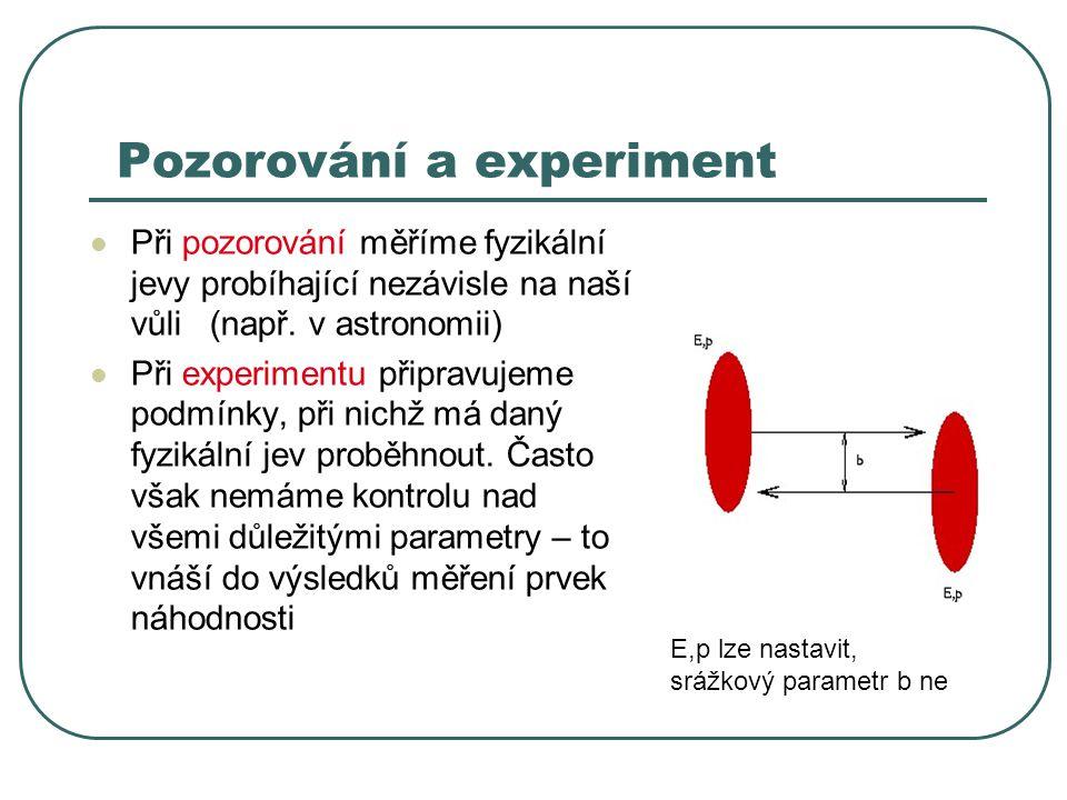 Pozorování a experiment Při pozorování měříme fyzikální jevy probíhající nezávisle na naší vůli (např. v astronomii) Při experimentu připravujeme podm