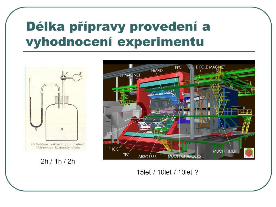 Délka přípravy provedení a vyhodnocení experimentu 2h / 1h / 2h 15let / 10let / 10let ?