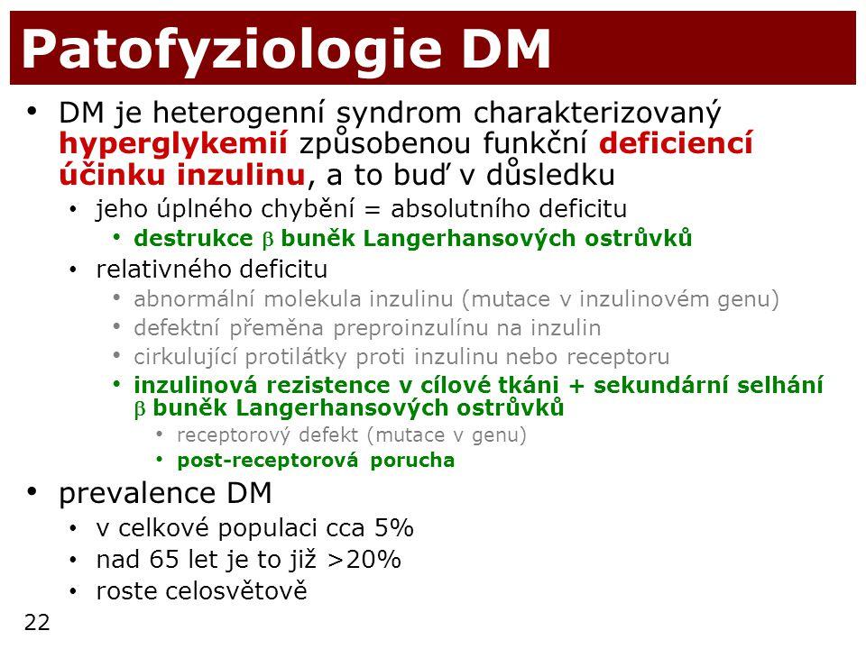 22 Patofyziologie DM DM je heterogenní syndrom charakterizovaný hyperglykemií způsobenou funkční deficiencí účinku inzulinu, a to buď v důsledku jeho