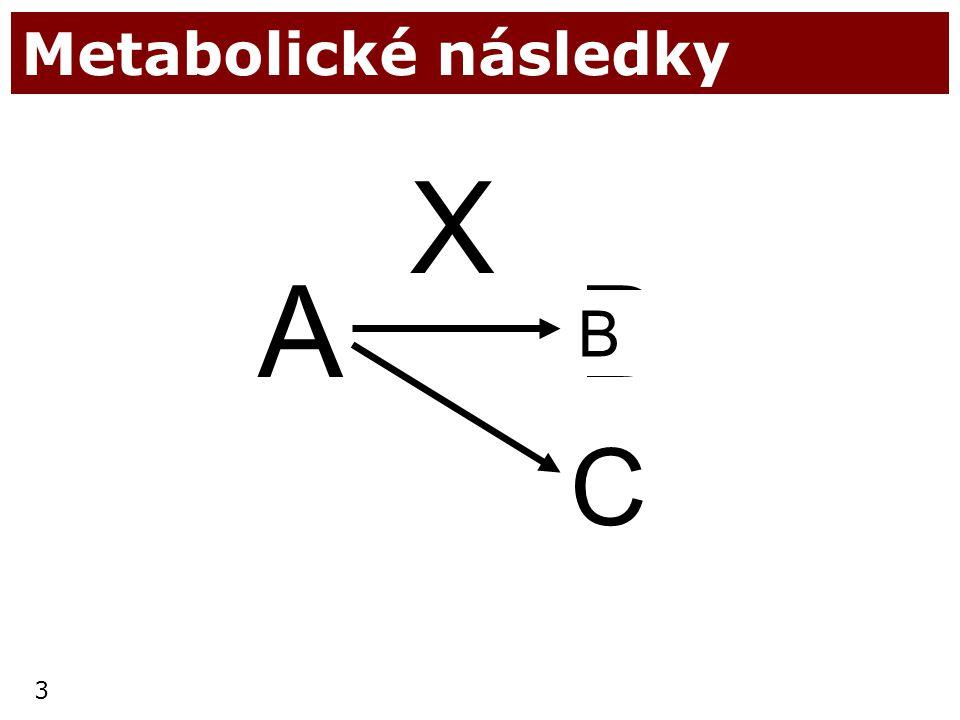 3 Metabolické následky A E B C A B X