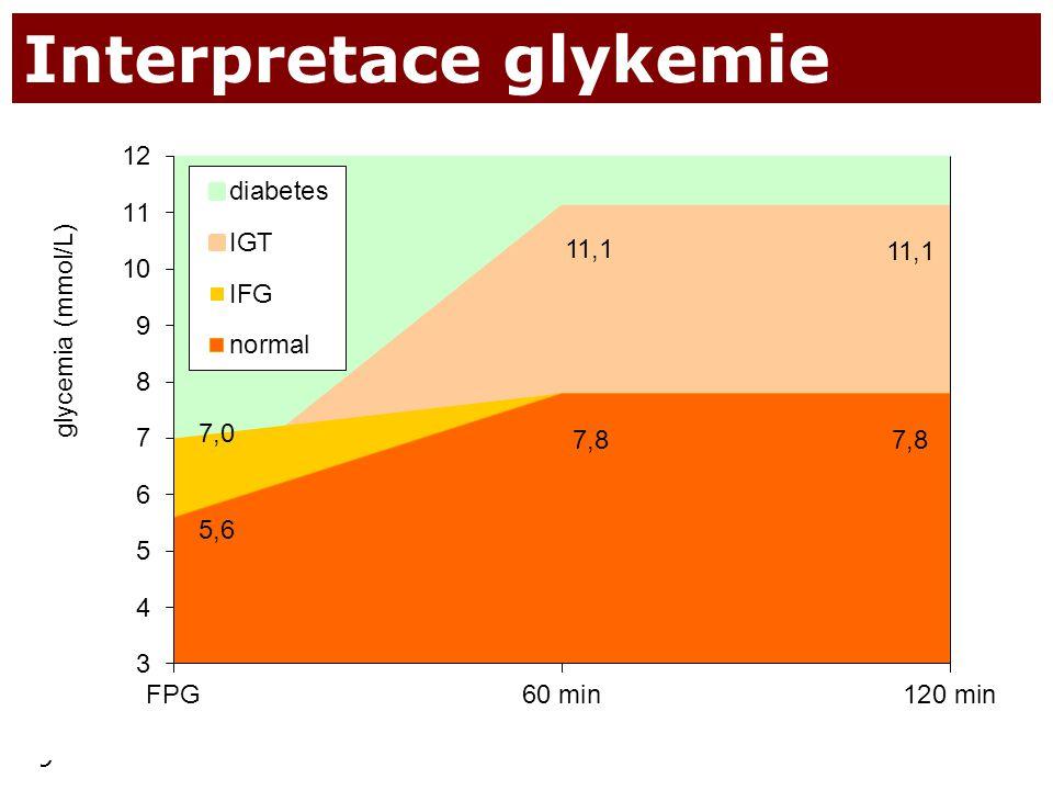 9 Interpretace glykemie