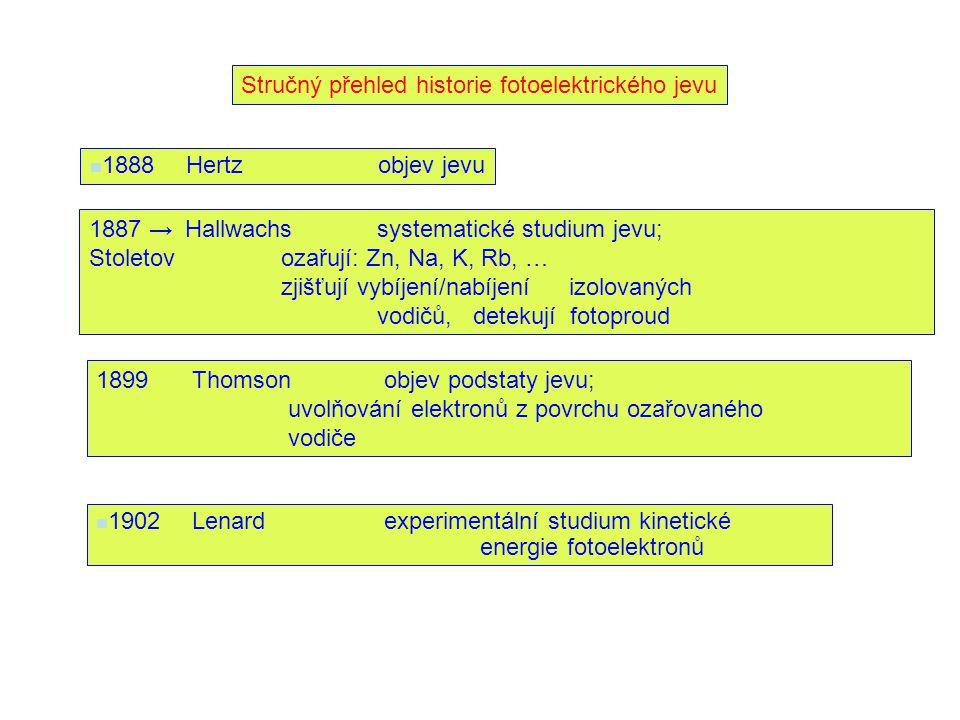 Stručný přehled historie fotoelektrického jevu 1888Hertz objev jevu 1887 → Hallwachssystematické studium jevu; Stoletovozařují: Zn, Na, K, Rb, … zjišťují vybíjení/nabíjení izolovaných vodičů, detekují fotoproud 1899 Thomsonobjev podstaty jevu; uvolňování elektronů z povrchu ozařovaného vodiče 1902 Lenardexperimentální studium kinetické energie fotoelektronů