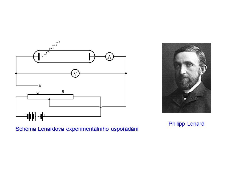 Schéma Lenardova experimentálního uspořádání Philipp Lenard