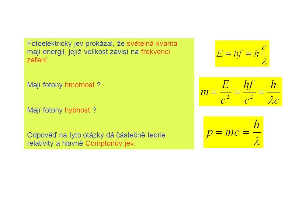 Fotoelektrický jev prokázal, že světelná kvanta mají energii, jejíž velikost závisí na frekvenci záření.