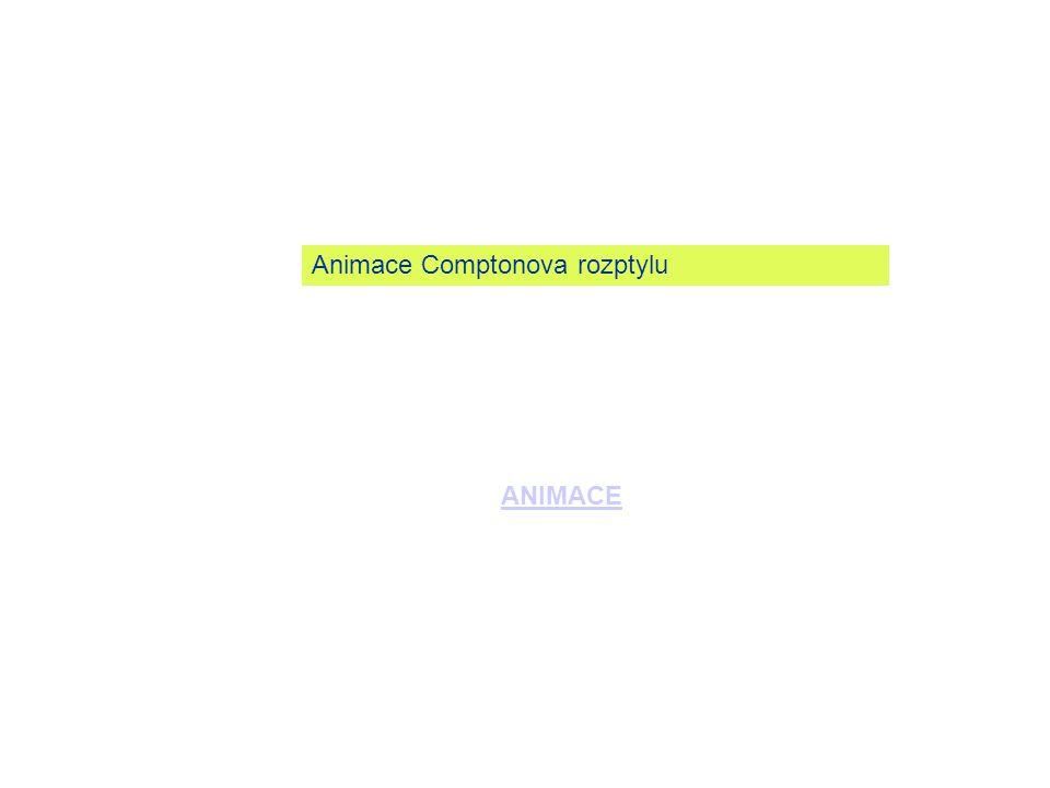 ANIMACE Animace Comptonova rozptylu