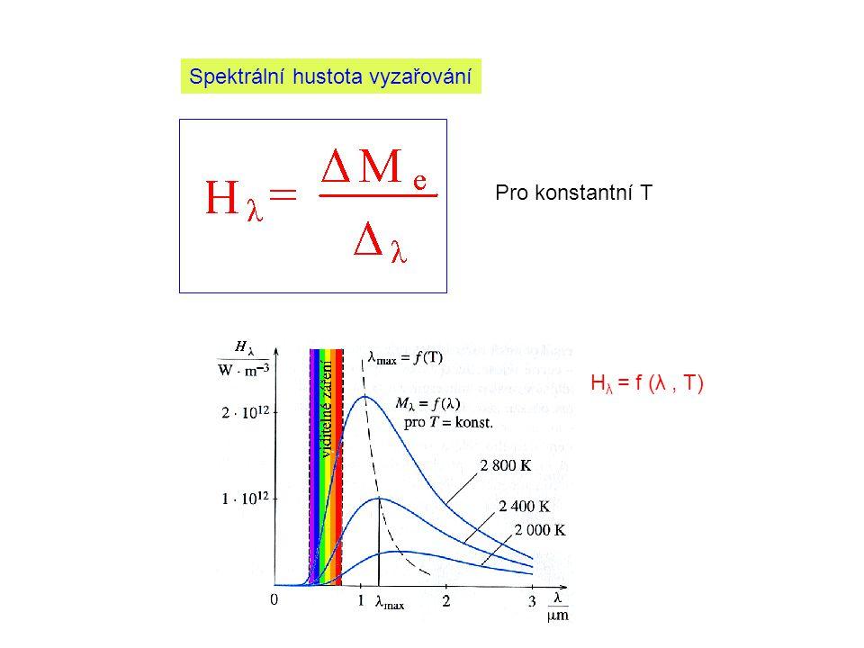 Spektrální hustota vyzařování Pro konstantní T H λ = f (λ, T)