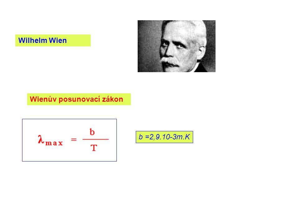 Wilhelm Wien Wienův posunovací zákon b =2,9.10-3m.K