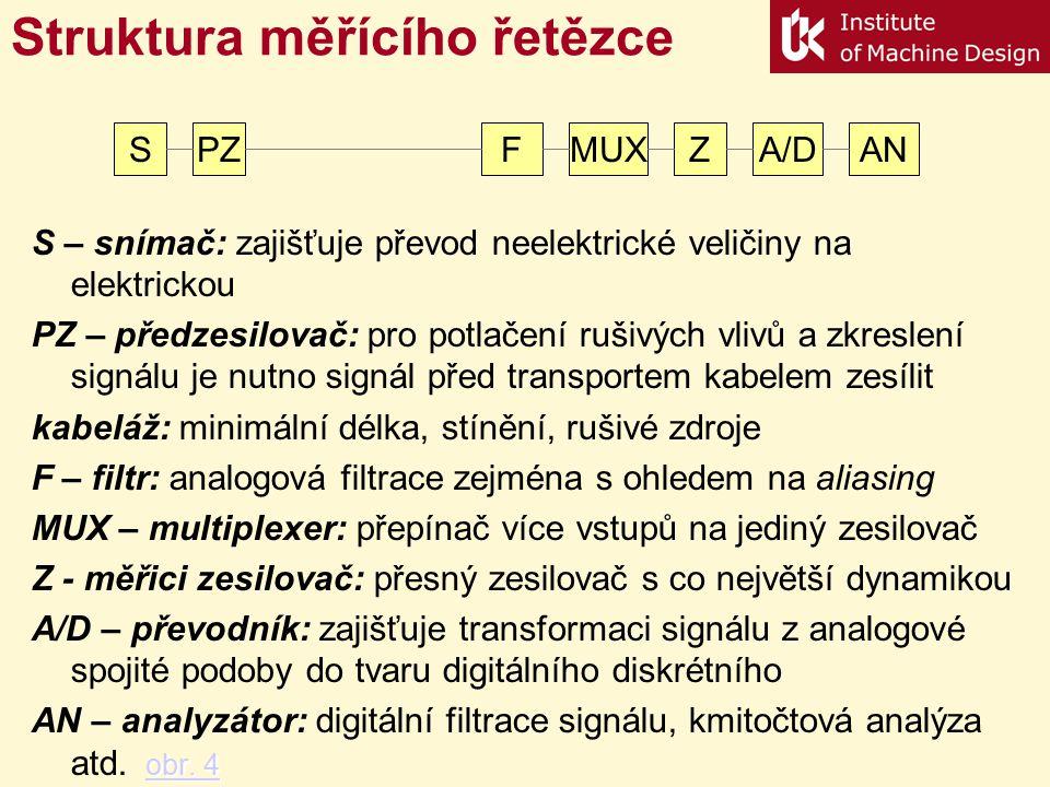 4. Teorie zpracovaní výsledků měření - matematická analýza měřeného signálu (např. FFT) - zpracování výsledků statistickými metodami - korekce výsledk