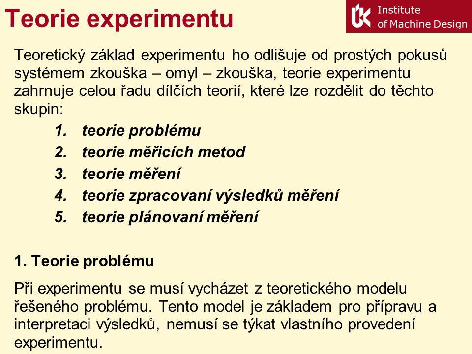 Proces řešení problému 3 dominantní typy vědecké činností intuitivní (vědecká invence, konstruktérsky cit) logická (vychází z matematicky formulované