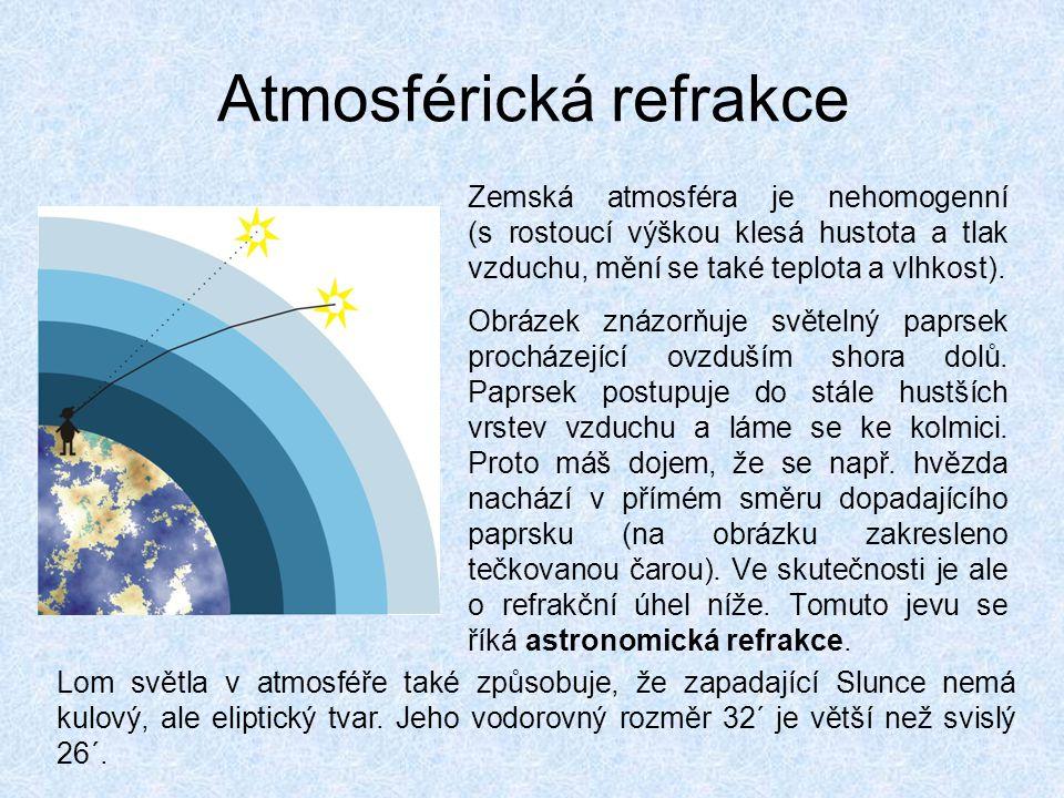Atmosférická refrakce Zemská atmosféra je nehomogenní (s rostoucí výškou klesá hustota a tlak vzduchu, mění se také teplota a vlhkost). Obrázek znázor