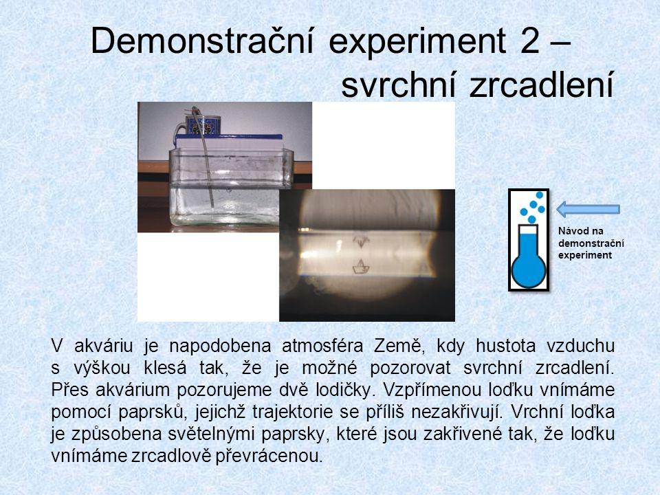 Demonstrační experiment 2 – svrchní zrcadlení V akváriu je napodobena atmosféra Země, kdy hustota vzduchu s výškou klesá tak, že je možné pozorovat sv