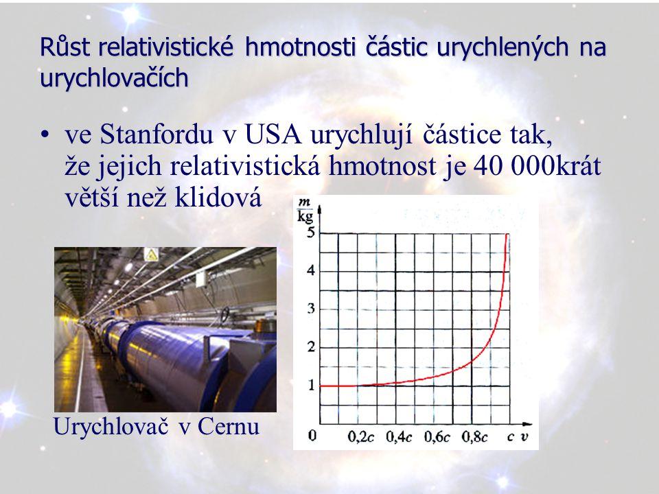 Růst relativistické hmotnosti částic urychlených na urychlovačích ve Stanfordu v USA urychlují částice tak, že jejich relativistická hmotnost je 40 00