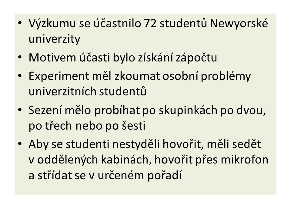 Výzkumu se účastnilo 72 studentů Newyorské univerzity Motivem účasti bylo získání zápočtu Experiment měl zkoumat osobní problémy univerzitních student