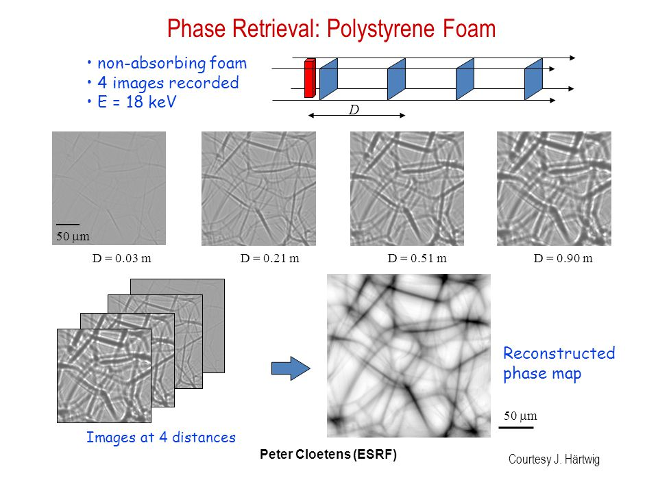 Phase Retrieval: Polystyrene Foam non-absorbing foam 4 images recorded E = 18 keV D D = 0.21 mD = 0.51 mD = 0.90 m D = 0.03 m 50  m Images at 4 dista