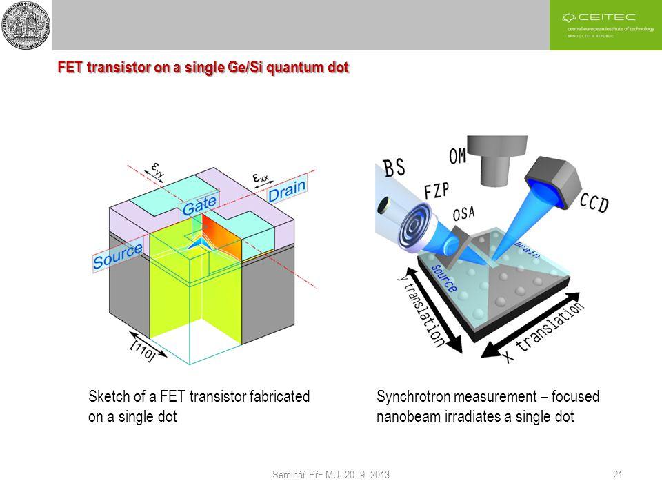 Seminář PřF MU, 20. 9. 201321 FET transistor on a single Ge/Si quantum dot Sketch of a FET transistor fabricated on a single dot Synchrotron measureme