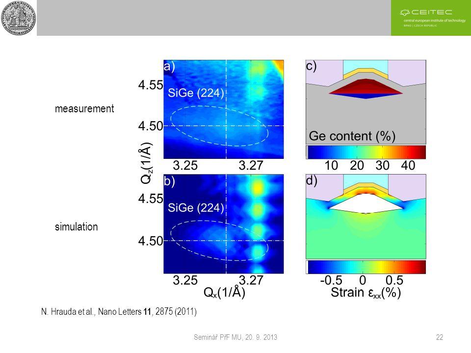 Seminář PřF MU, 20. 9. 201322 measurement simulation N. Hrauda et al., Nano Letters 11, 2875 (2011)