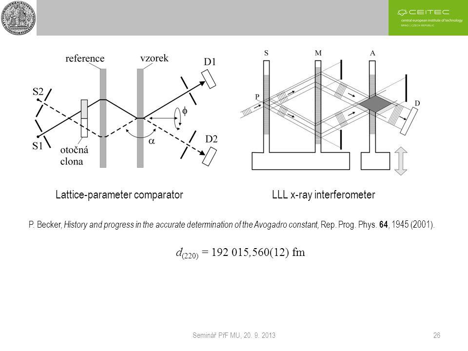Seminář PřF MU, 20. 9. 201326 Lattice-parameter comparatorLLL x-ray interferometer P. Becker, History and progress in the accurate determination of th