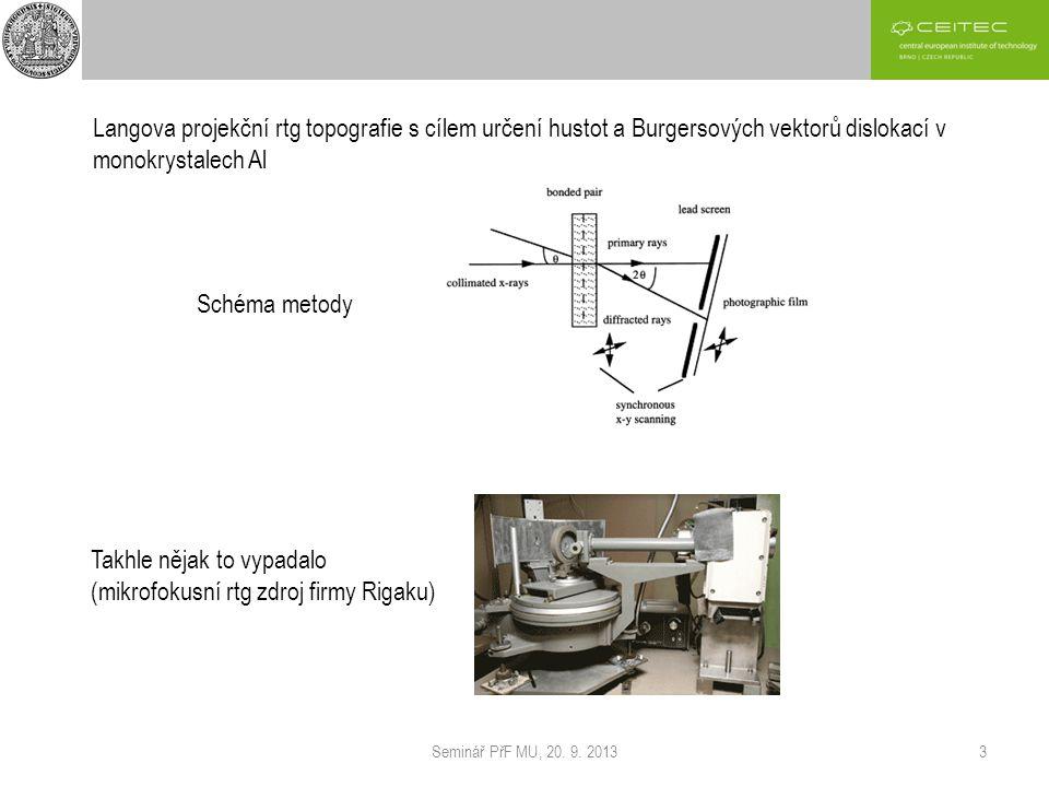 Seminář PřF MU, 20. 9. 20133 Langova projekční rtg topografie s cílem určení hustot a Burgersových vektorů dislokací v monokrystalech Al Schéma metody